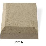 Plot Q